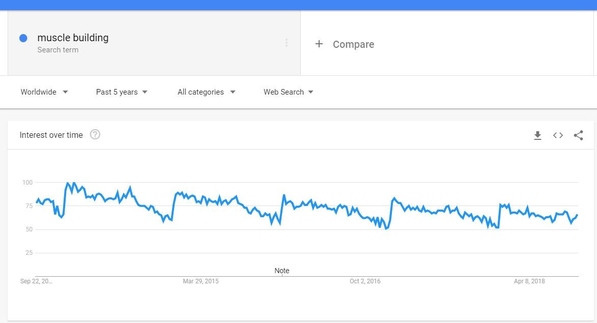 google-trend-search